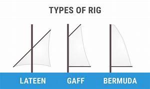 32 Sunfish Sailboat Rigging Diagram