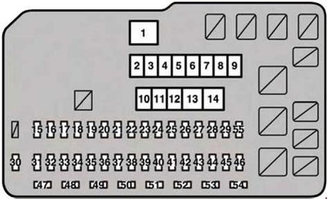 Lexus Fuse Box Diagram