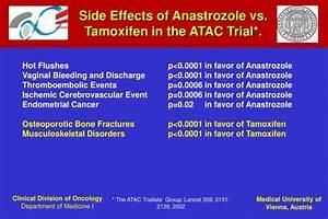 Side Effects Of Tamoxifen