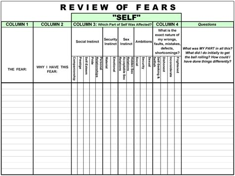 4th step fear inventory sheets worksheets for all