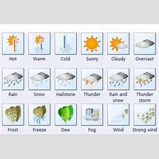 Weather Conversation Between 2 People English Lesson