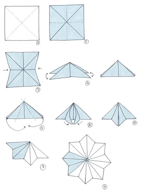 origami noel facile origami facile faire pour noel