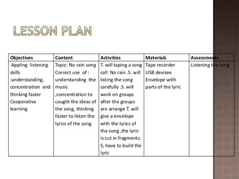 Lesson Plan And Most Successful Activity