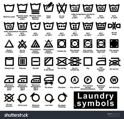 Drying Instruction Symbols