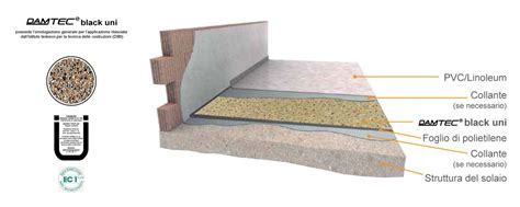 tappeto isolante acustico tappeto isolante anticalpestio ecologico sottopavimento