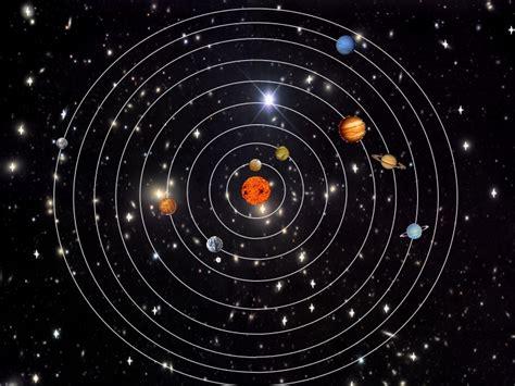 Solar System Fully Animated