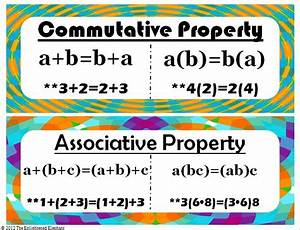 Classroom Freebies Too: FREE Properties of Equality Posters