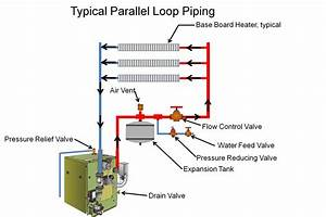 Hydronic Boiler Piping Diagram Primary Loop  Hydronic