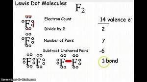 Ch 8 Chemistry Lewis Dot Structures
