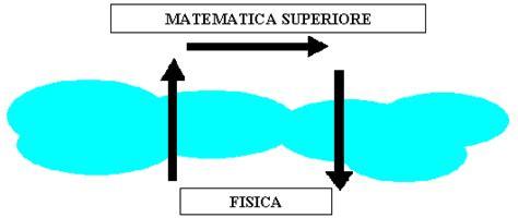 fisica matematica dispense esempio di file per le dispense di fisica tecnica