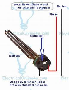 2003 Element Wiring Diagram