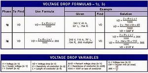 Electrical Engineering World  Voltage Drop Formula  1