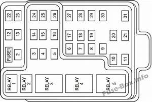 Instrument Panel Fuse Box Diagram  Ford Expedition  2000