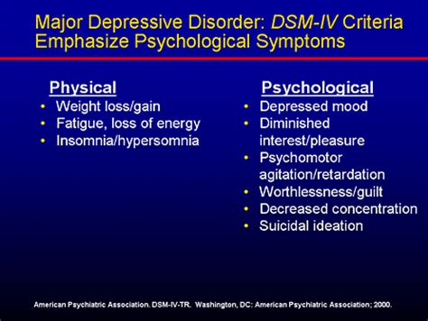 Depression Disorders Mood Disorders Management And Treatment Strategies For