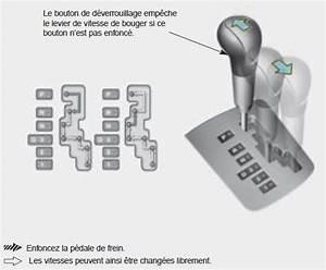 Kia Picanto Boite Automatique : kia picanto fonctionnement de la bo te pont automatique bo te pont automatique conduire ~ Medecine-chirurgie-esthetiques.com Avis de Voitures