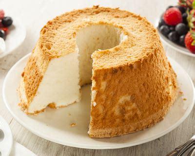 cuisine sans gluten sans lait recette gâteau au lait de coco