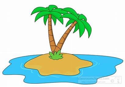Island Palm Clipart Tree Very Geography Remote