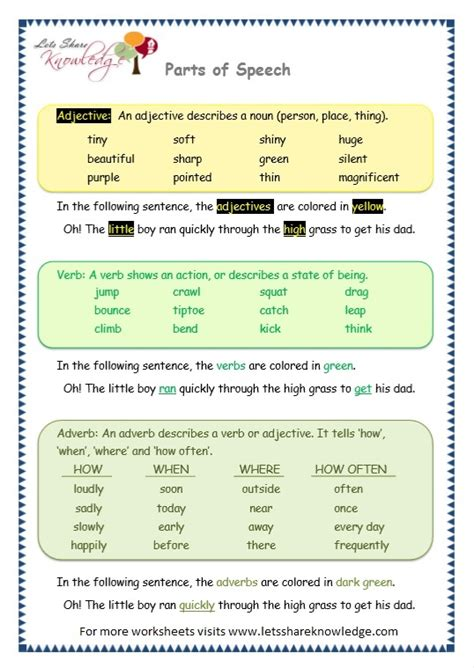 all worksheets 187 parts of speech worksheets printable