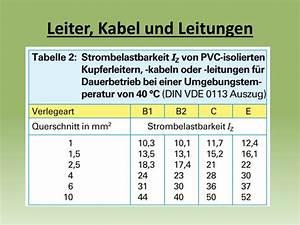 Kabel Und Leitungen : ppt din vde 0113 powerpoint presentation id 1711302 ~ Eleganceandgraceweddings.com Haus und Dekorationen