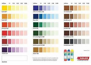 Farben Mischen Braun : farben selber mischen einfach schnell mit adler ~ Eleganceandgraceweddings.com Haus und Dekorationen