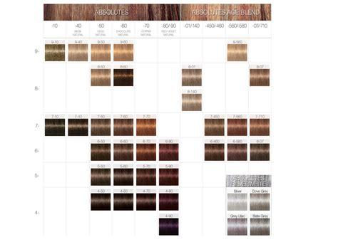 Igora Royal Product Range