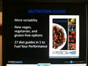 P90x2 Nutrition Plan And Diet Guide