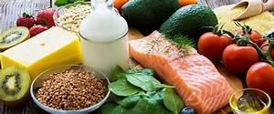 stoffwechsel anregen ernährung