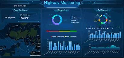 Data Types Chart Visualization Kpi Dashboards Dashboard