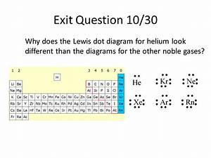 Lewis Dot Diagram For Helium