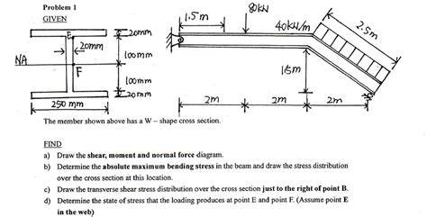 Solved Draw The Shear Moment Normal Force Diagram