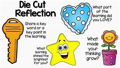 Reflecting Math Journey Reflection Reflections Learning Student