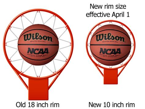 regulation basketball hoop size basketball size cut in half for all levels