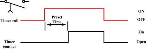 Time Delay Relay Timer Off