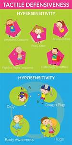 1000+ images about Occupational Therapy Tips on Pinterest ...