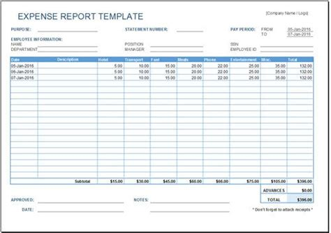 expense report template report template business