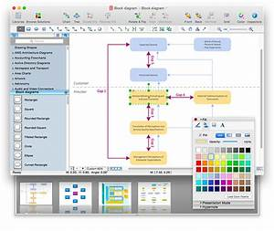 Make A Powerpoint Presentation Of A Block Diagram Using Conceptdraw Pro
