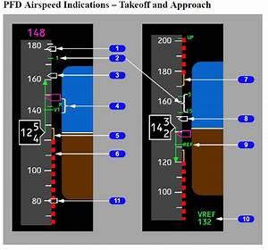 B737-800 Primary Flight Display  Pfd  Diagram