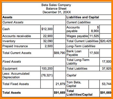 income statement  balance sheet template case