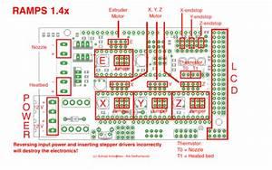 Controllo Laser Cutter K40 Con Arduino Mega E Ramps