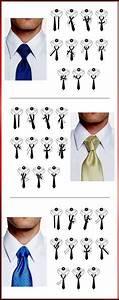Comment Nouer Une Cravate : la cravate l 39 accessoire masculin par excellence couture ~ Melissatoandfro.com Idées de Décoration