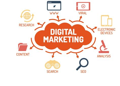 Digital Marketing Definition by What Is Digital Marketing Definition Courses Tools