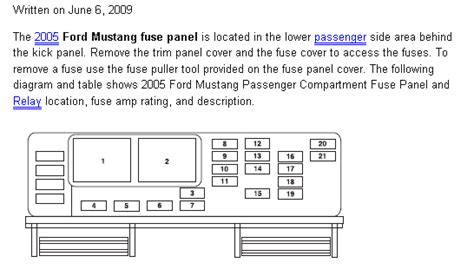 2009 Ford Mustang Fuse Box Diagram by 2006 Mustang Gt Interior Fuse Box Diagram