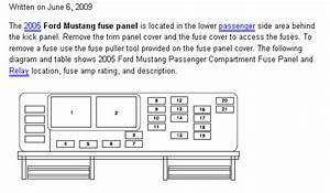 Kick Panel Fuse Box Diagram
