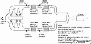 2002 Pathfinder Oxygen Sensor