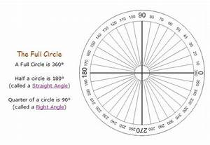 the gallery for gt full circle protractor With full circle protractor template