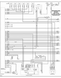 Mitsubishi - Diagramas Control Del Motor 2002