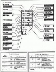 1995 Mazda B2300 Fuse Diagram
