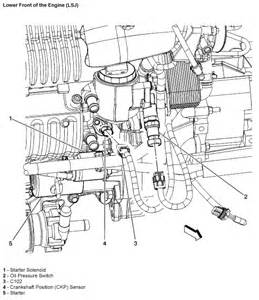similiar 2010 chevy cobalt engine schematic keywords 2006 cobalt engine diagram 2006 wiring diagrams for automotive