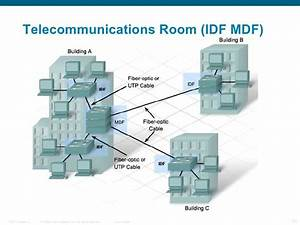 Intermediate Distribution Frame  Idf Mdf