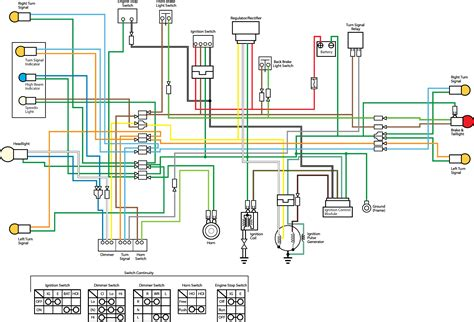 honda wave r 100 wiring diagram app co